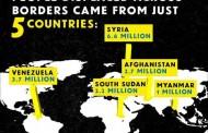 وضعیت آوارگان جهان - دیماه 1399 (دسامبر 2020)